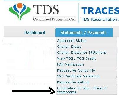 1.nil return of TDS